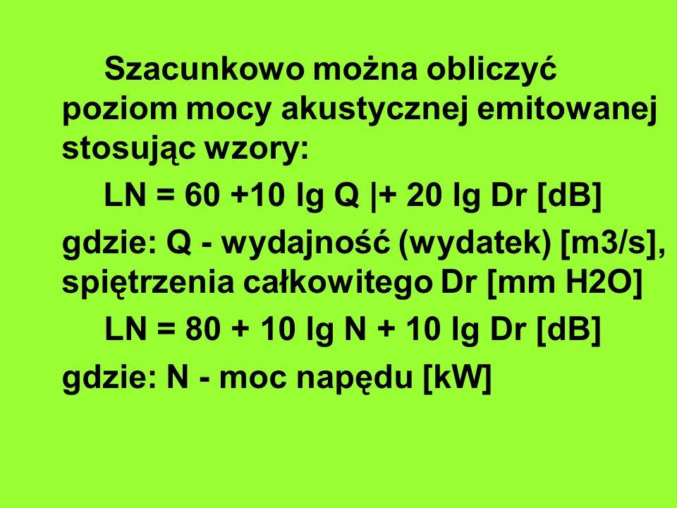 LN = 60 +10 lg Q |+ 20 lg Dr [dB] LN = 80 + 10 lg N + 10 lg Dr [dB]